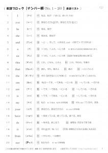 英語ブロック 20語ずつ英単語帳 no.1~100