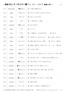 英語ブロック 20語ずつ英単語帳 no.301~400