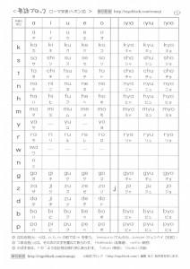 七田 式 英語 本