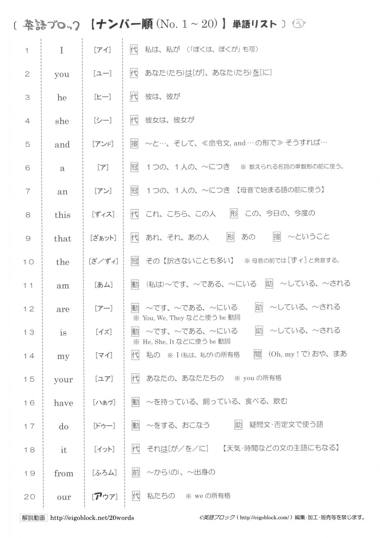 英語を 無料で 学べる 『英語ブロック』英単語帳No. 1~100(PDF版)